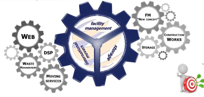 DLF Group strategic plan